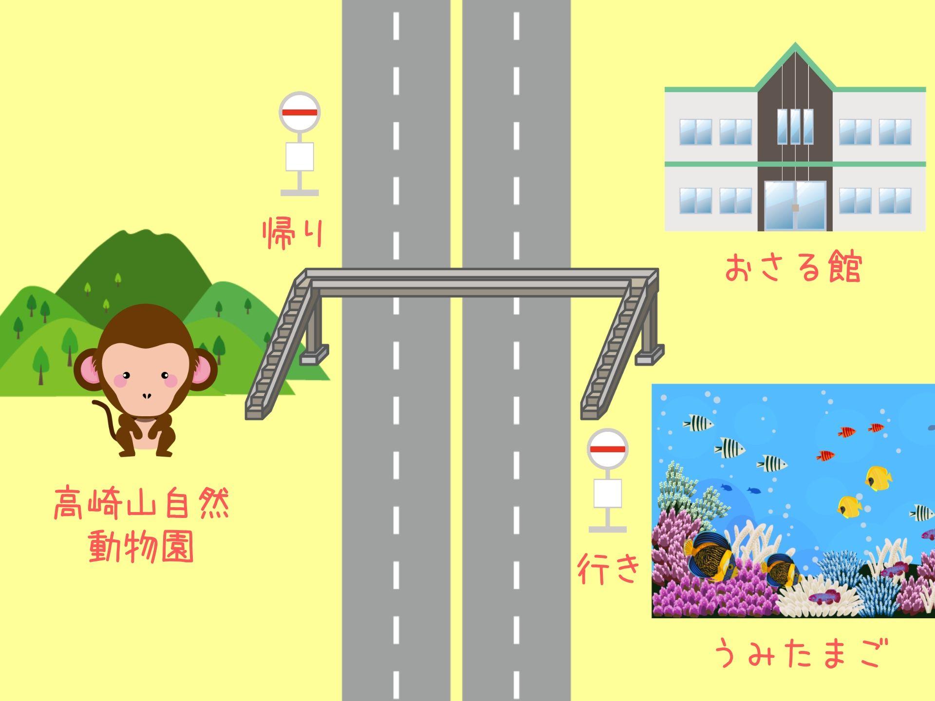 高崎山自然動物園とうみたまごのどちらを先に行くか